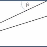 Rätsel mit 3 Quadraten + Dreiecken + Winkeln