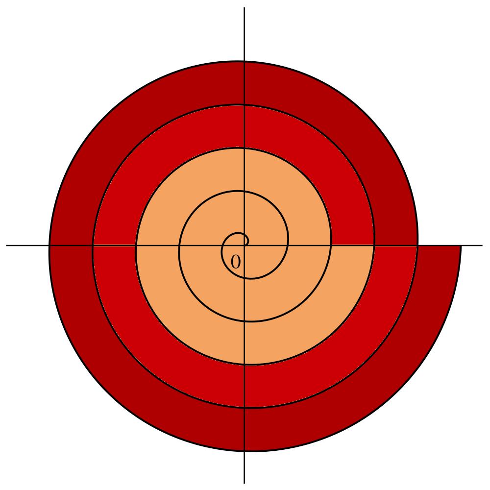 archimedes-spirale