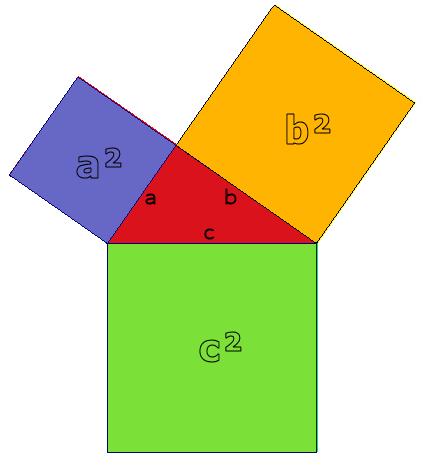 Rechtwinkliges Dreieck nach Pythagoras